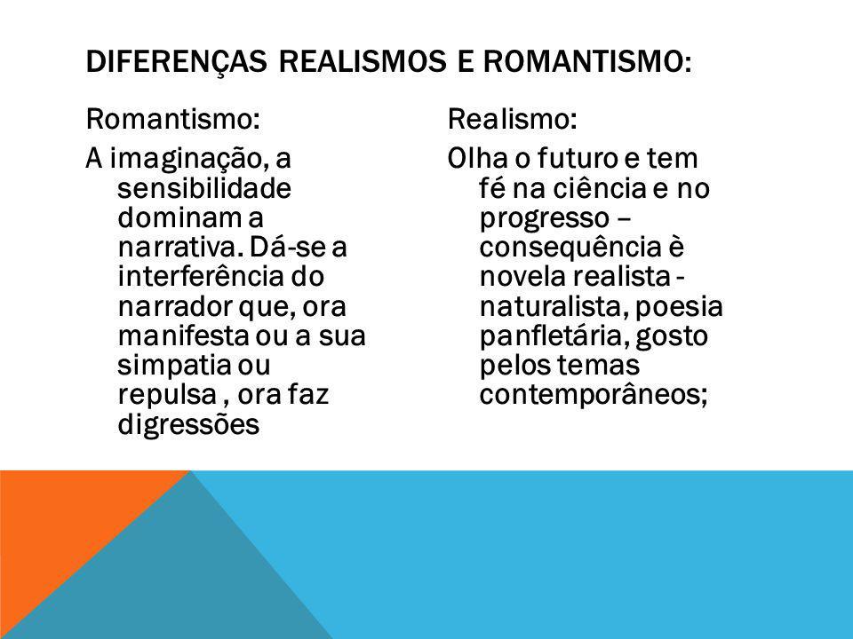 Diferenças Realismos e Romantismo: