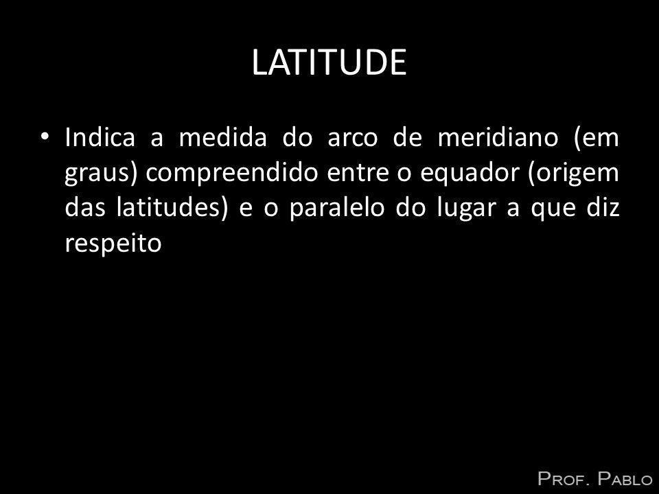 LATITUDE Indica a medida do arco de meridiano (em graus) compreendido entre o equador (origem das latitudes) e o paralelo do lugar a que diz respeito.