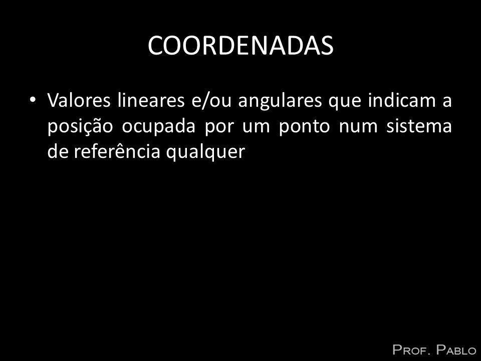 COORDENADAS Valores lineares e/ou angulares que indicam a posição ocupada por um ponto num sistema de referência qualquer.