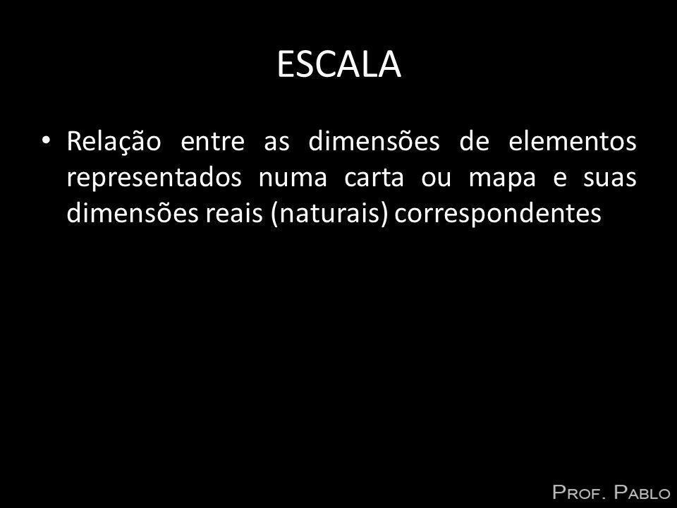 ESCALA Relação entre as dimensões de elementos representados numa carta ou mapa e suas dimensões reais (naturais) correspondentes.