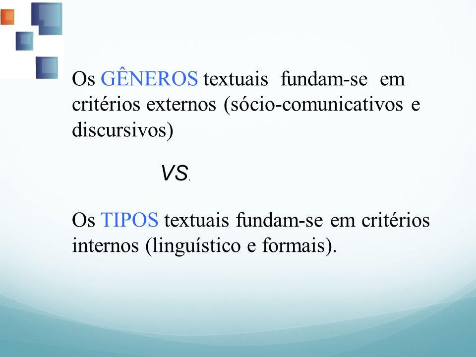 Os GÊNEROS textuais fundam-se em critérios externos (sócio-comunicativos e discursivos)