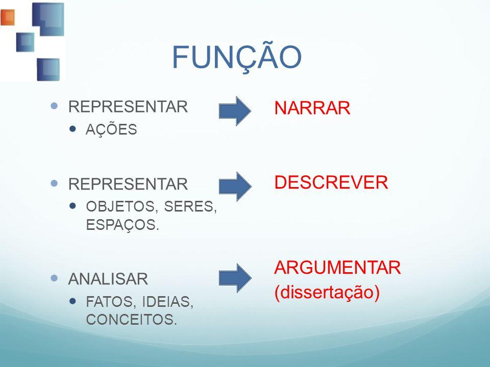 FUNÇÃO NARRAR DESCREVER ARGUMENTAR (dissertação) REPRESENTAR ANALISAR