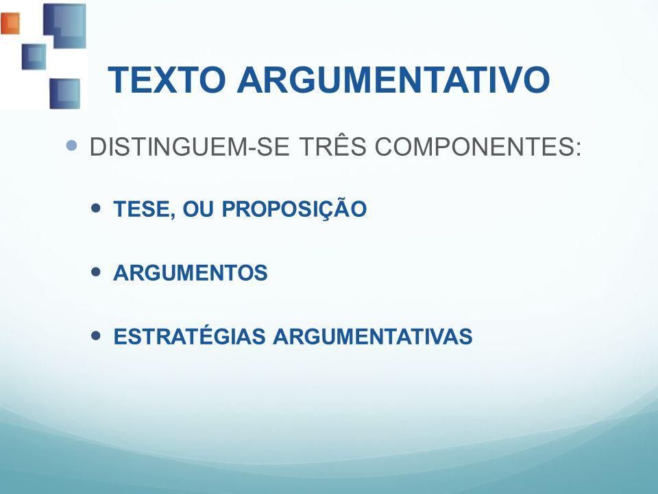 TEXTO ARGUMENTATIVO DISTINGUEM-SE TRÊS COMPONENTES: