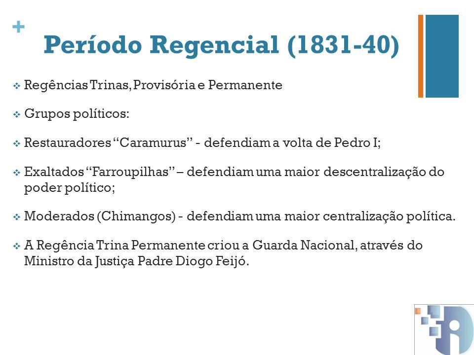 Período Regencial (1831-40) Regências Trinas, Provisória e Permanente