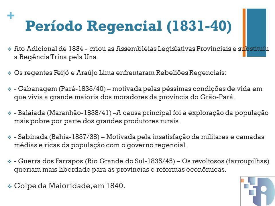 Período Regencial (1831-40) Golpe da Maioridade, em 1840.