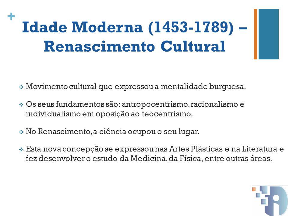 Idade Moderna (1453-1789) – Renascimento Cultural