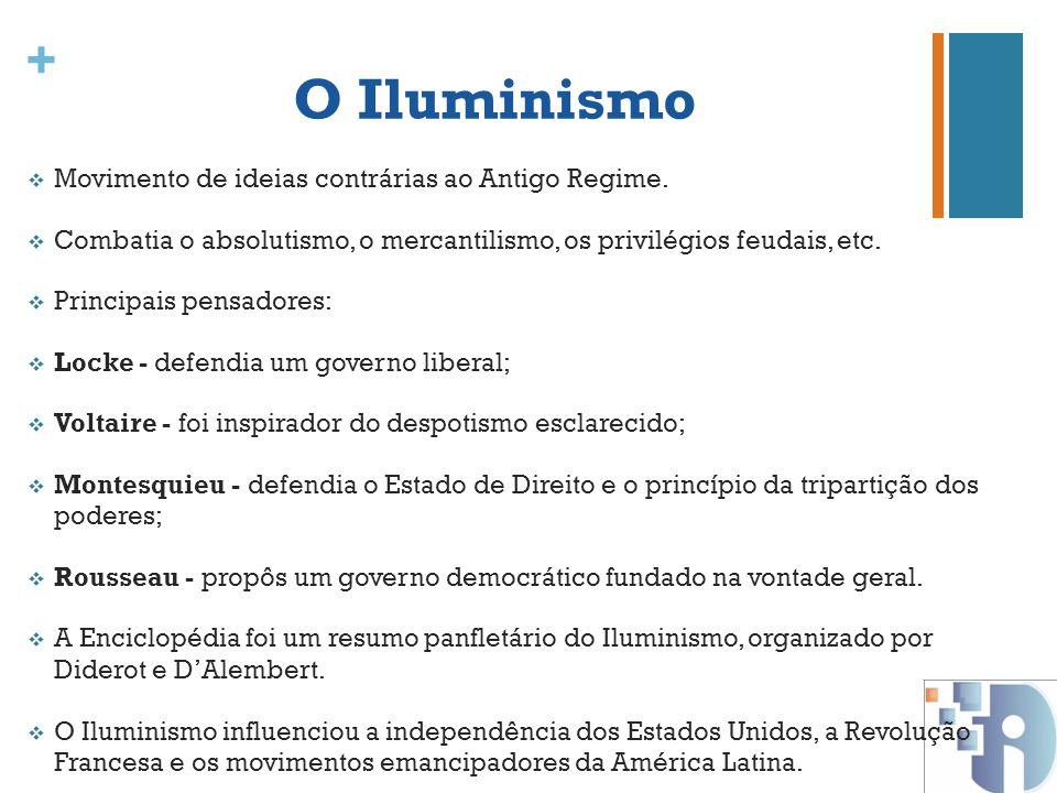 O Iluminismo Movimento de ideias contrárias ao Antigo Regime.