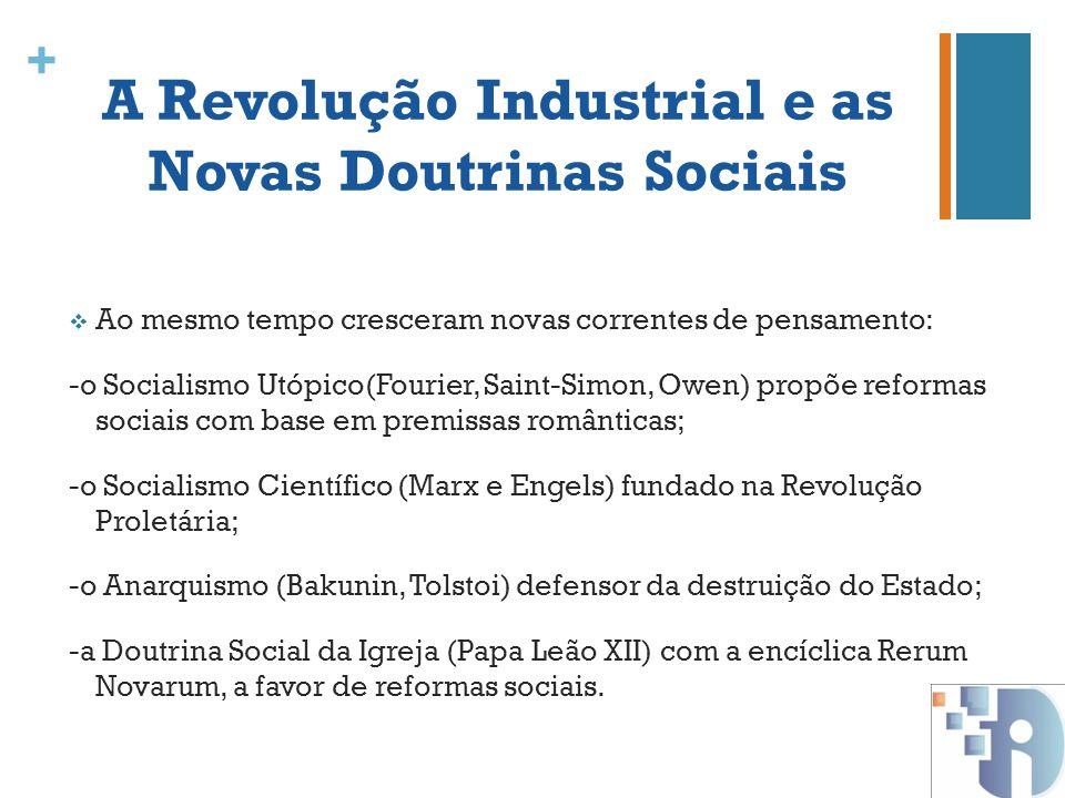A Revolução Industrial e as Novas Doutrinas Sociais