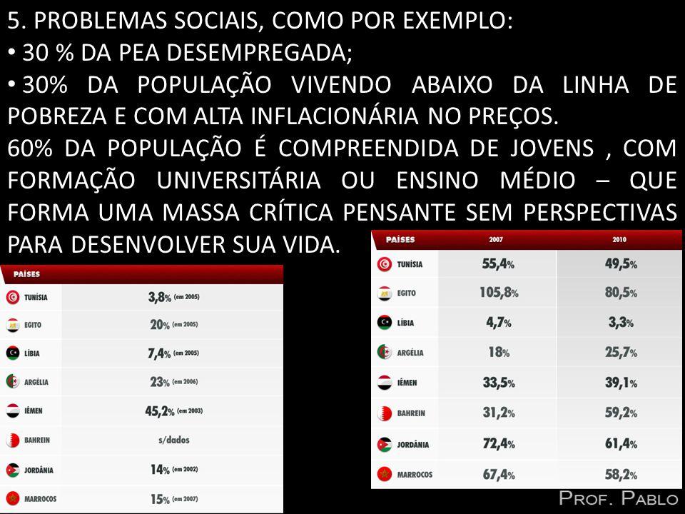 5. PROBLEMAS SOCIAIS, COMO POR EXEMPLO: