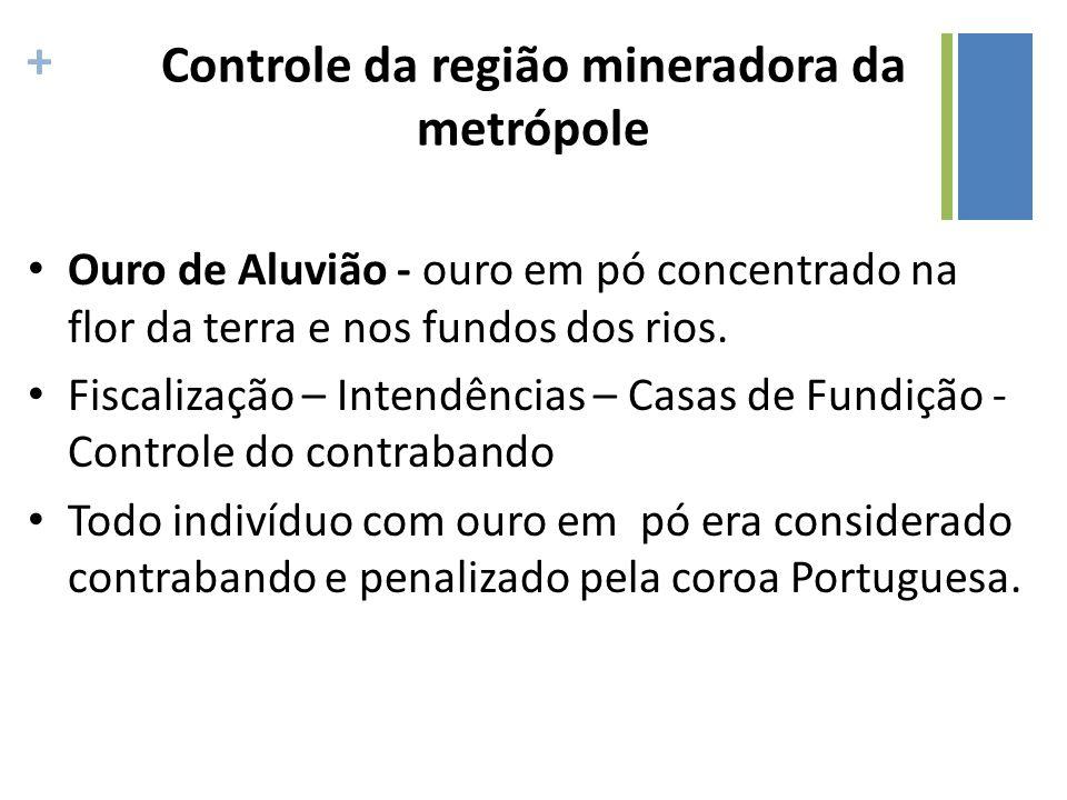Controle da região mineradora da metrópole