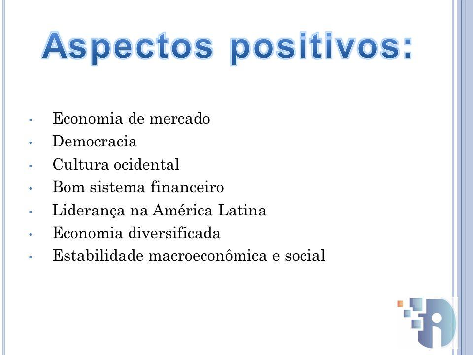 Aspectos positivos: Economia de mercado Democracia Cultura ocidental