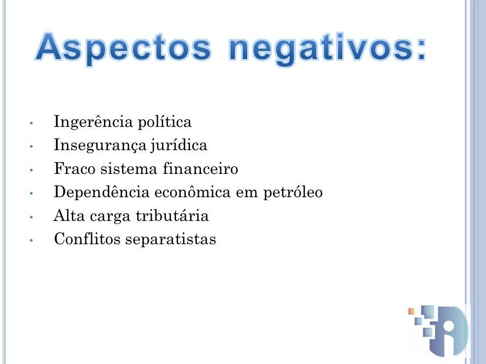 Aspectos negativos: Ingerência política Insegurança jurídica