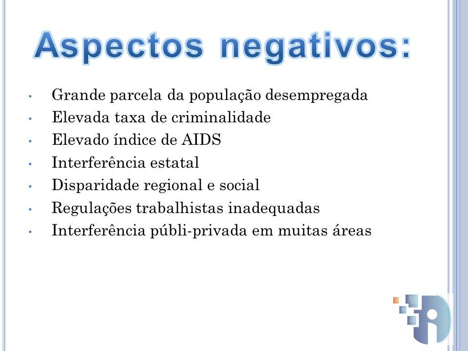 Aspectos negativos: Grande parcela da população desempregada