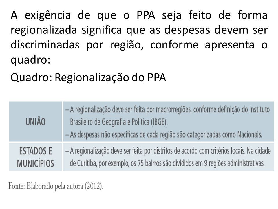 A exigência de que o PPA seja feito de forma regionalizada significa que as despesas devem ser discriminadas por região, conforme apresenta o quadro: Quadro: Regionalização do PPA