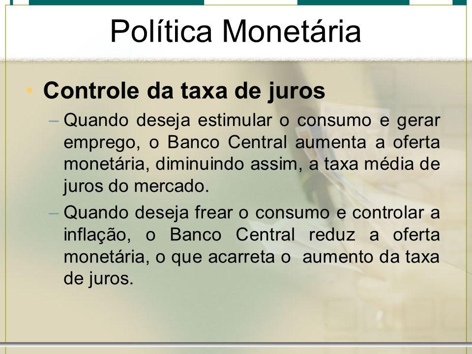 Política Monetária Controle da taxa de juros