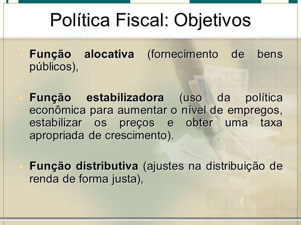 Política Fiscal: Objetivos