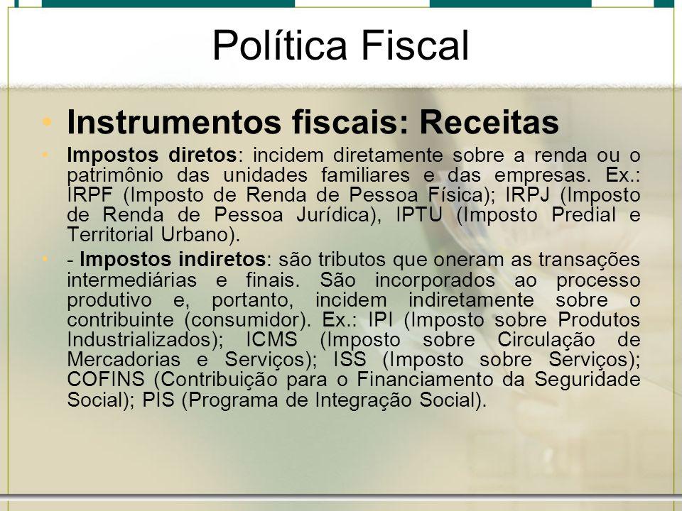 Política Fiscal Instrumentos fiscais: Receitas