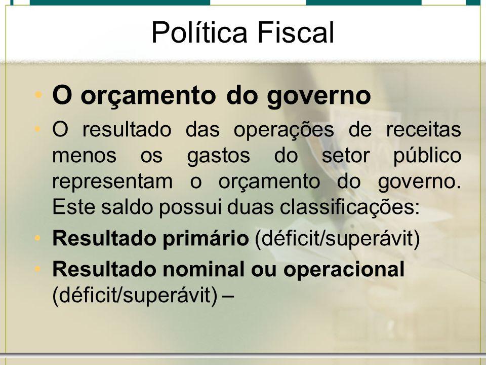 Política Fiscal O orçamento do governo