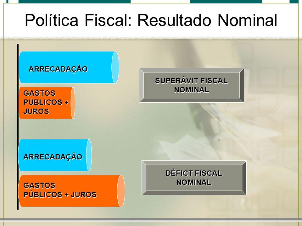 Política Fiscal: Resultado Nominal