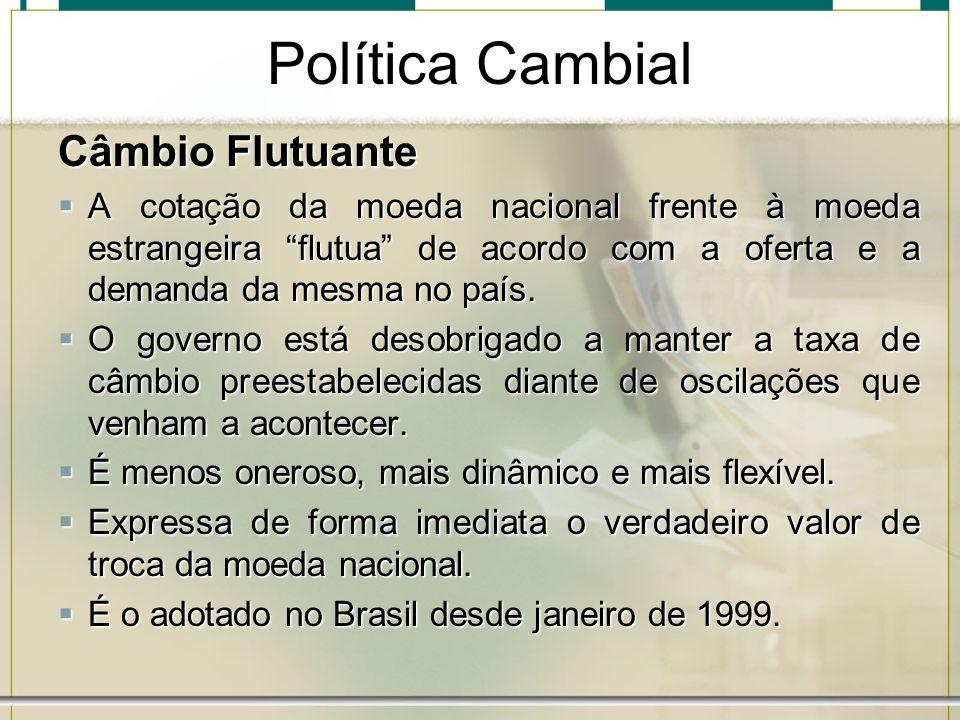 Política Cambial Câmbio Flutuante