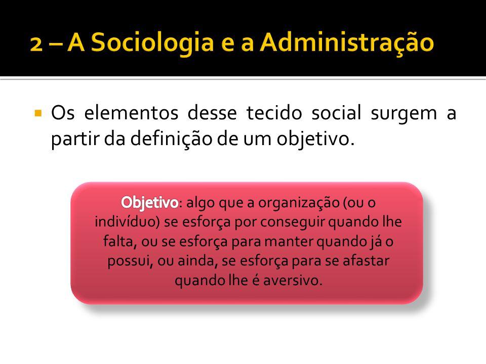 2 – A Sociologia e a Administração