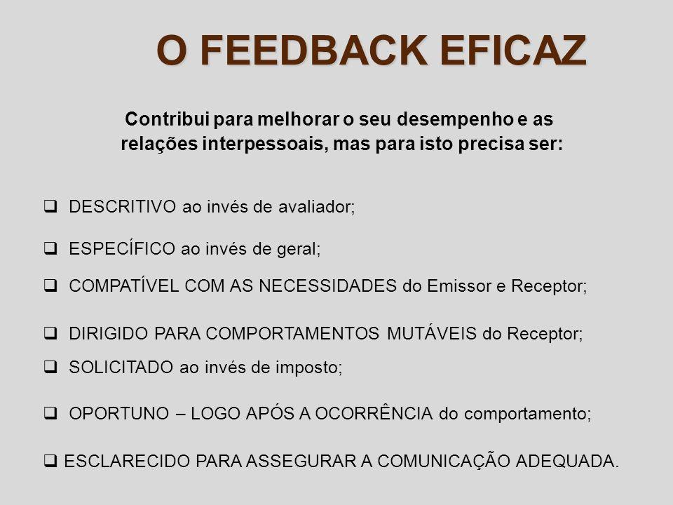 O FEEDBACK EFICAZ Contribui para melhorar o seu desempenho e as