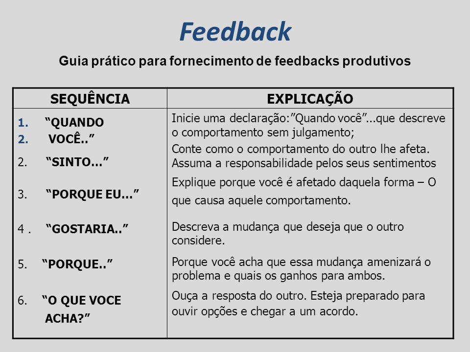Guia prático para fornecimento de feedbacks produtivos