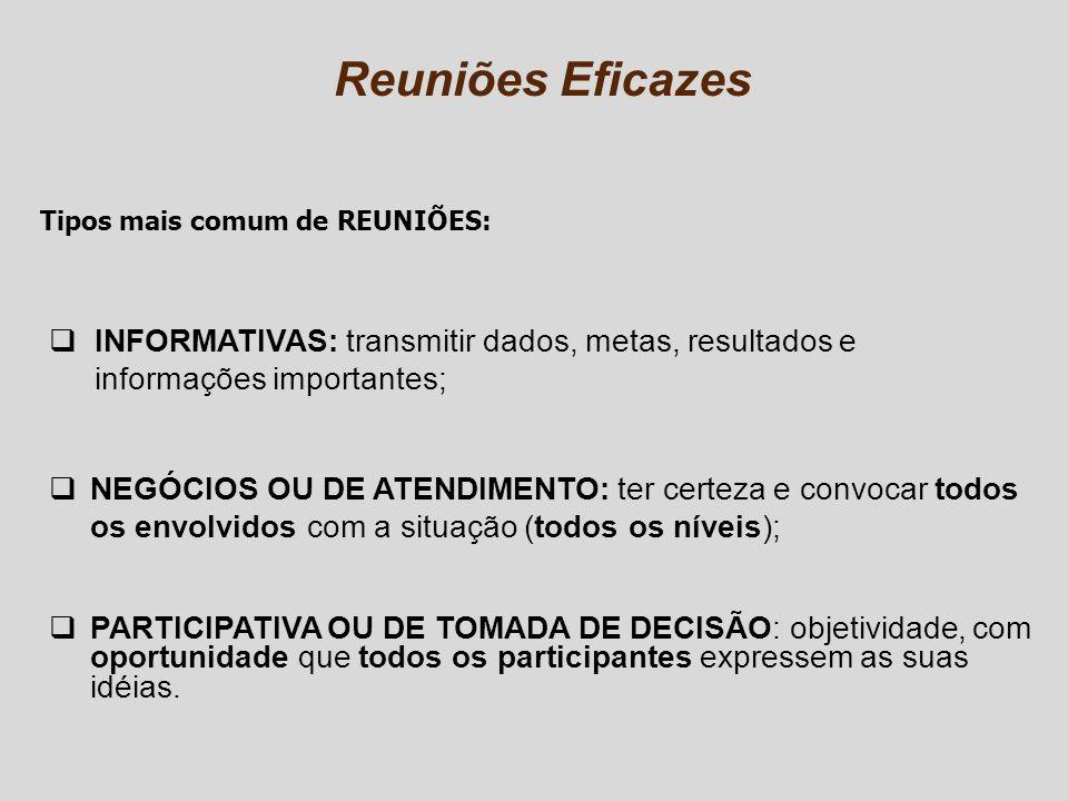 Reuniões Eficazes Tipos mais comum de REUNIÕES: INFORMATIVAS: transmitir dados, metas, resultados e informações importantes;