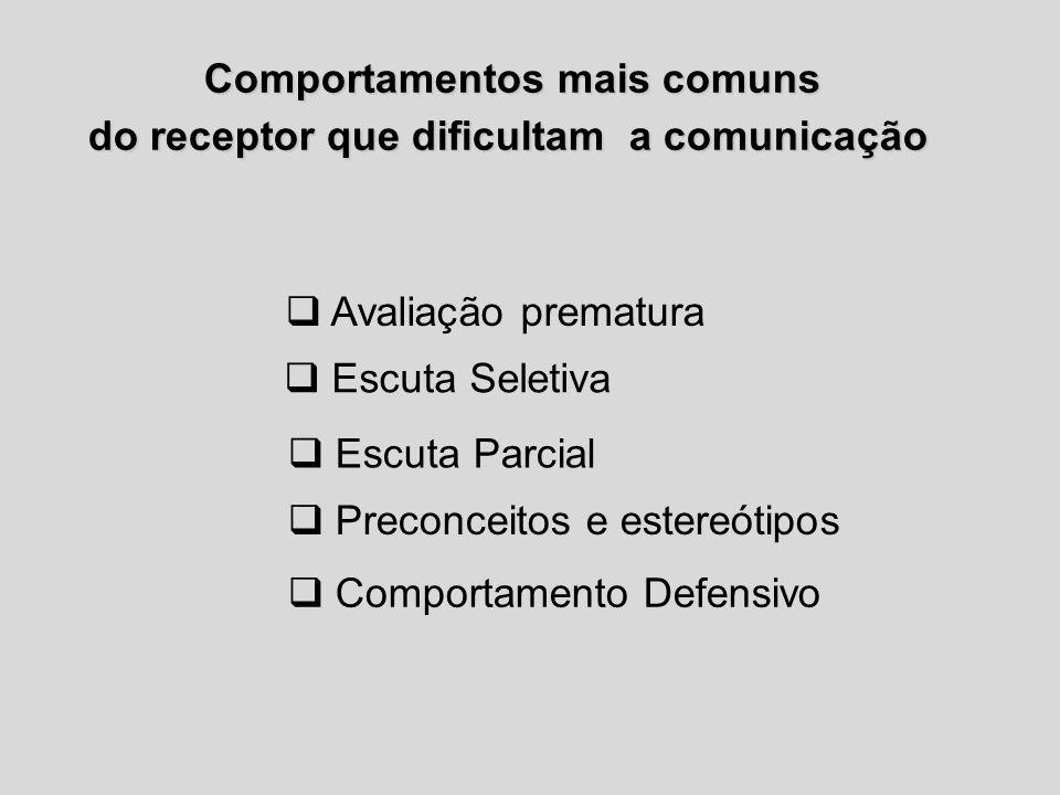 Comportamentos mais comuns do receptor que dificultam a comunicação