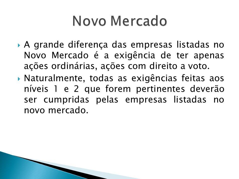 Novo Mercado A grande diferença das empresas listadas no Novo Mercado é a exigência de ter apenas ações ordinárias, ações com direito a voto.