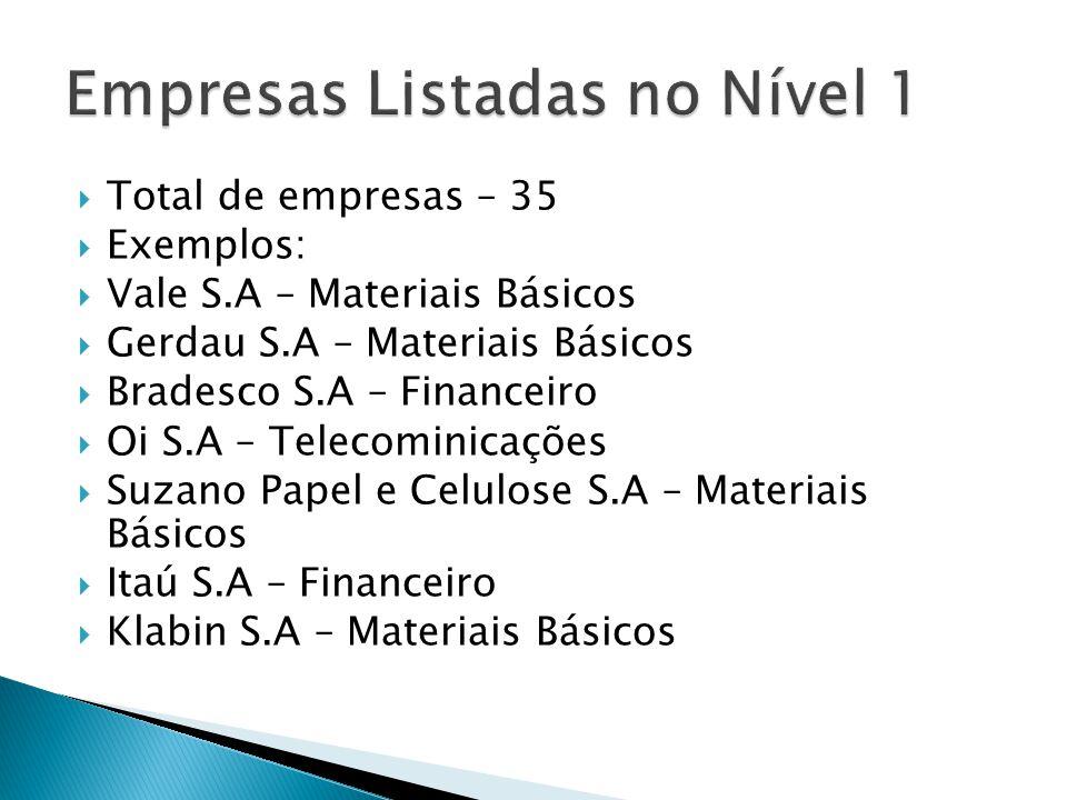 Empresas Listadas no Nível 1