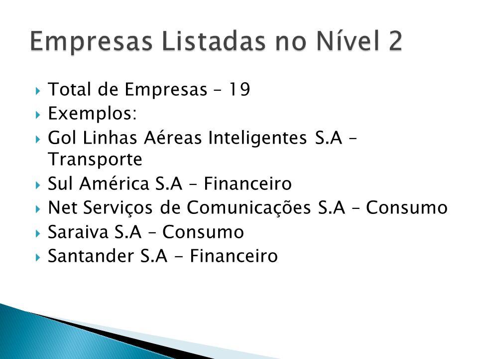 Empresas Listadas no Nível 2