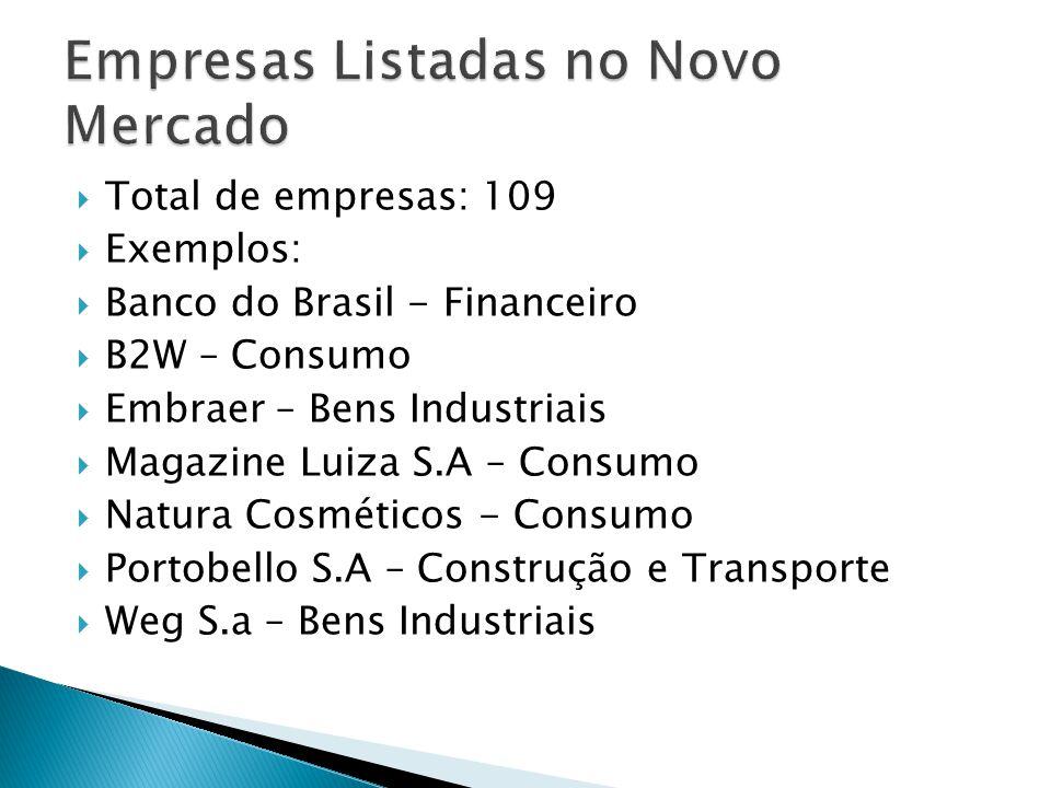 Empresas Listadas no Novo Mercado