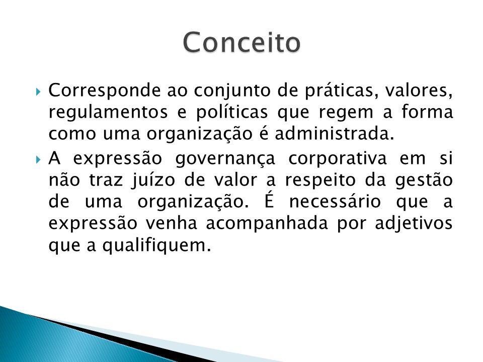 Conceito Corresponde ao conjunto de práticas, valores, regulamentos e políticas que regem a forma como uma organização é administrada.