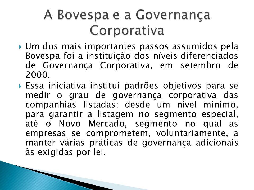 A Bovespa e a Governança Corporativa