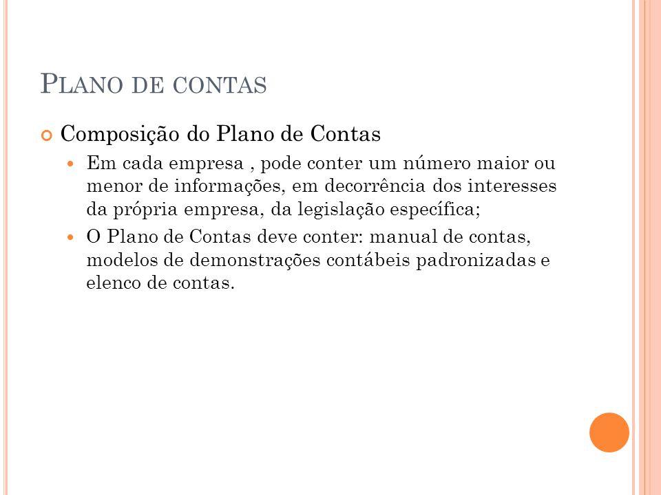 Plano de contas Composição do Plano de Contas