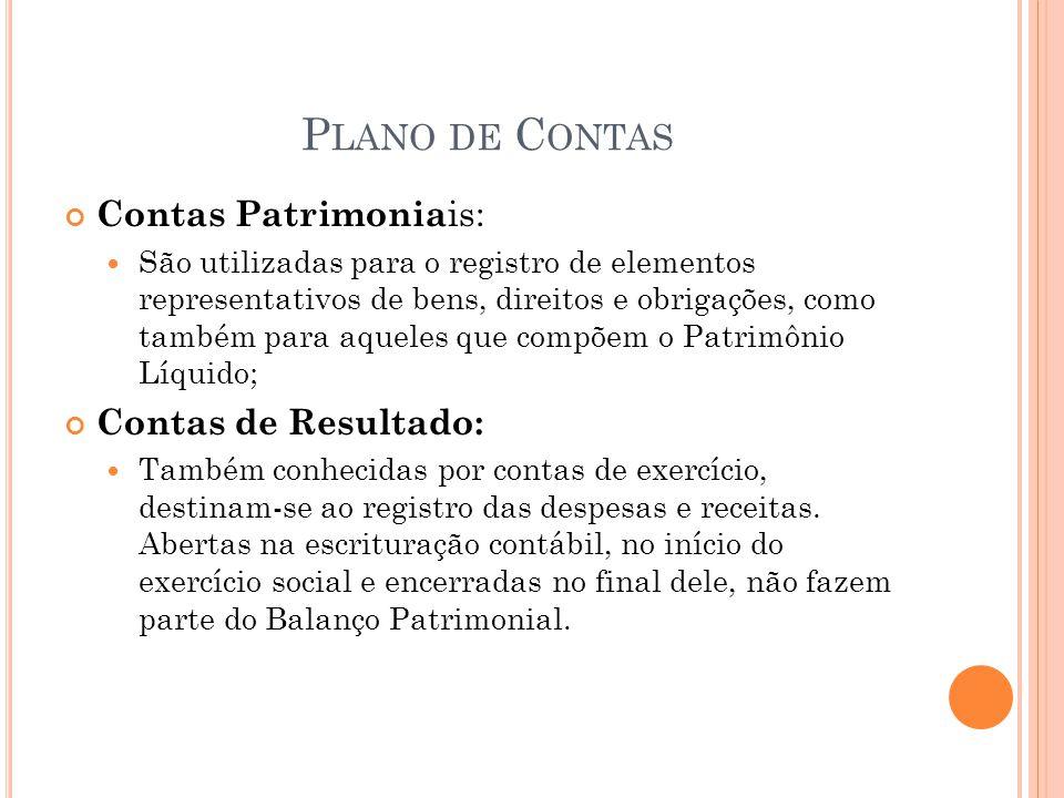 Plano de Contas Contas Patrimoniais: Contas de Resultado: