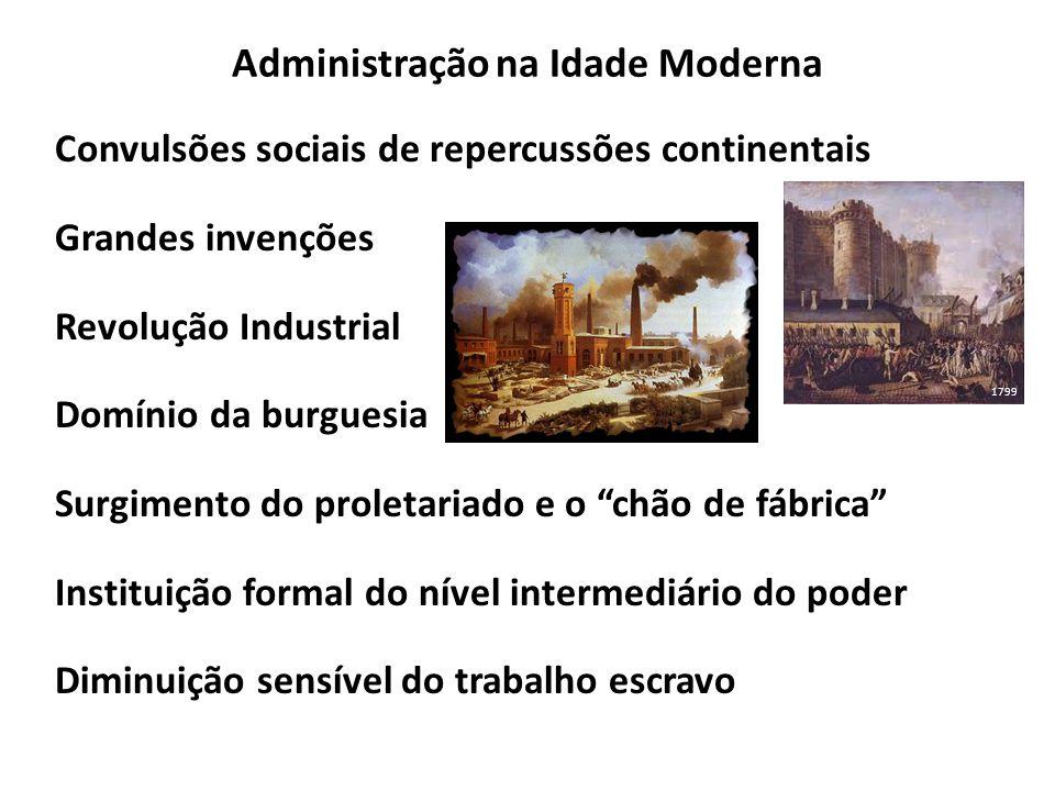 Administração na Idade Moderna