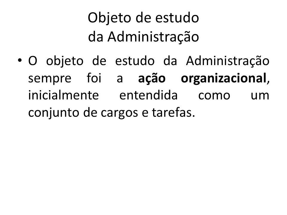 Objeto de estudo da Administração
