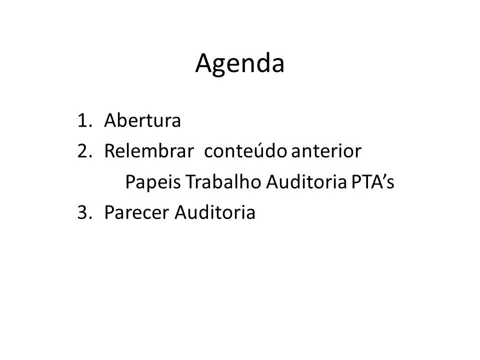 Agenda Abertura Relembrar conteúdo anterior