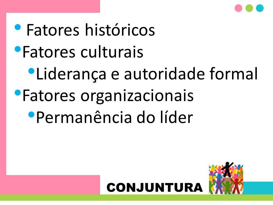 Liderança e autoridade formal Fatores organizacionais