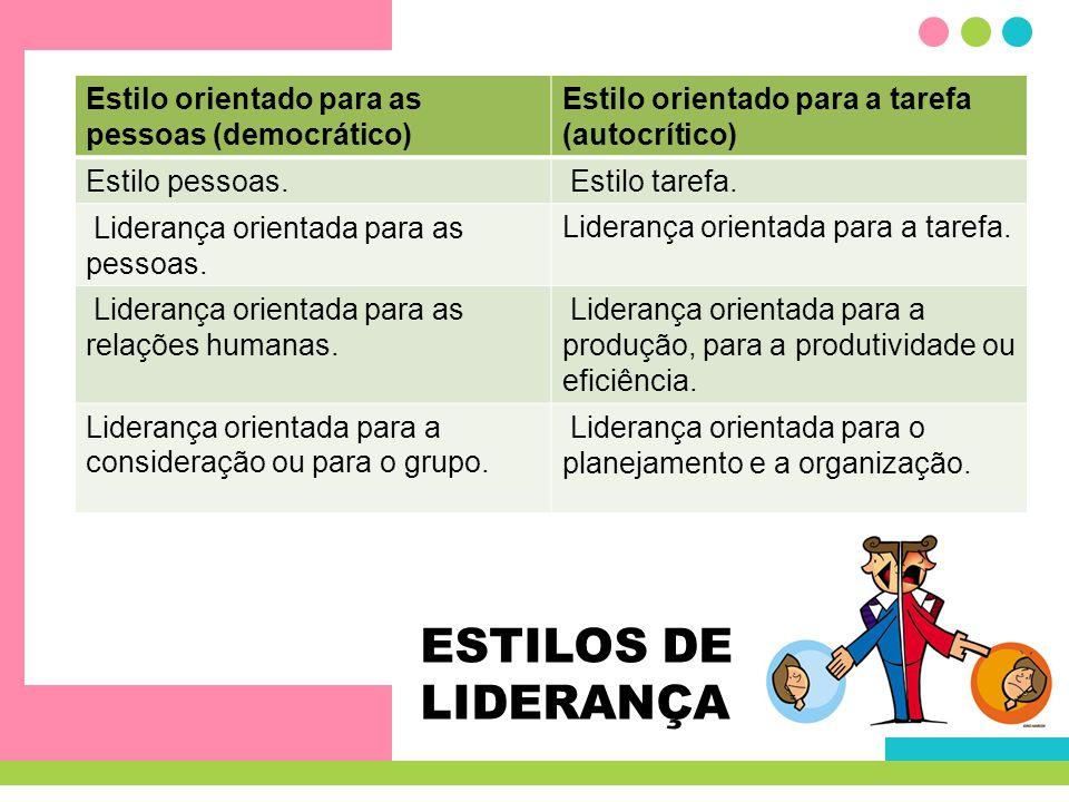 ESTILOS DE LIDERANÇA Estilo orientado para as pessoas (democrático)