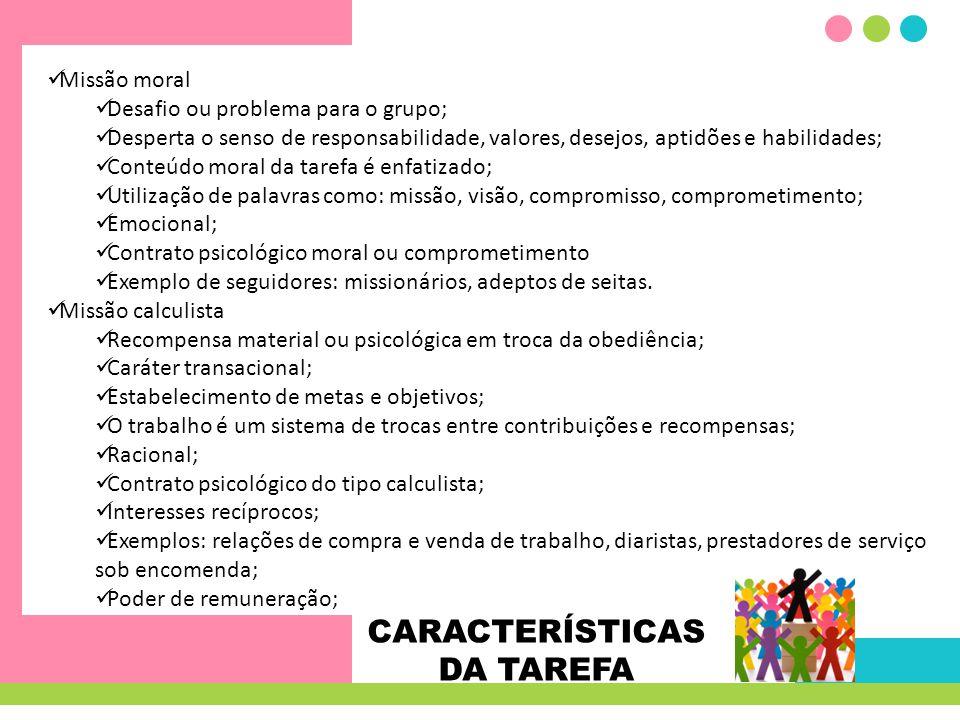 CARACTERÍSTICAS DA TAREFA
