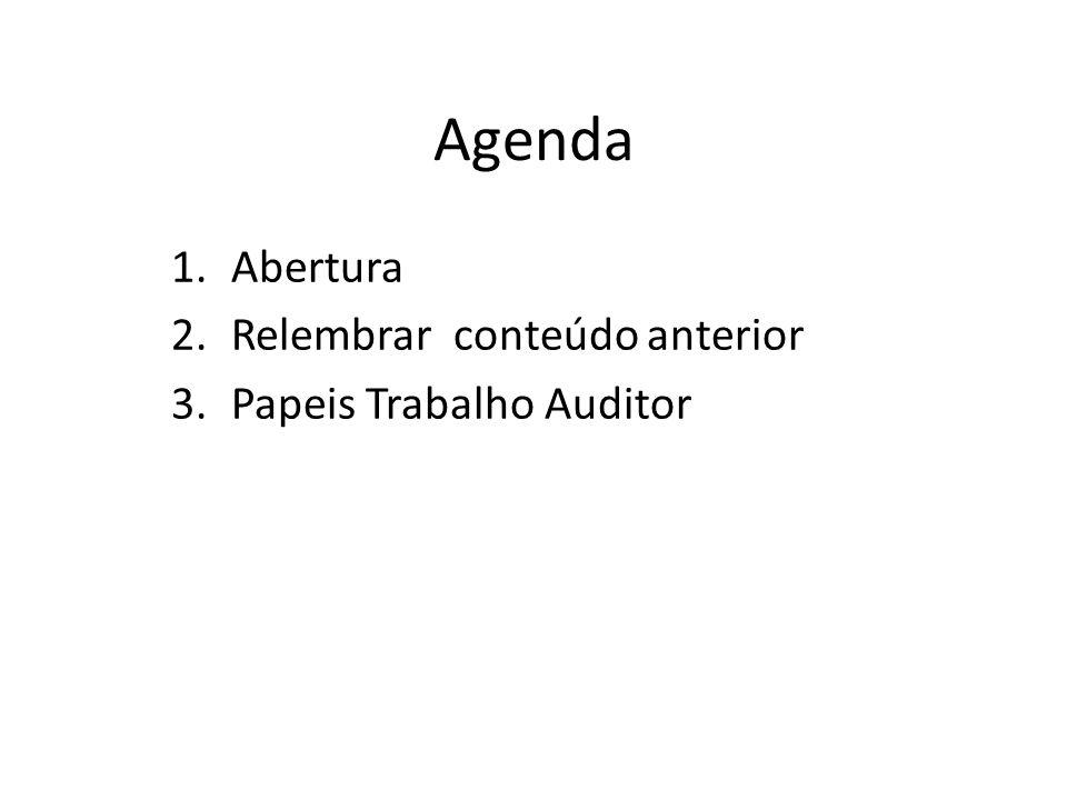 Abertura Relembrar conteúdo anterior Papeis Trabalho Auditor