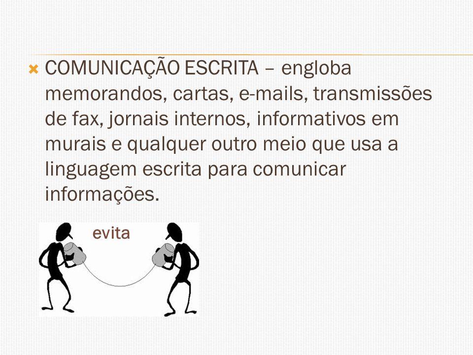 COMUNICAÇÃO ESCRITA – engloba memorandos, cartas, e-mails, transmissões de fax, jornais internos, informativos em murais e qualquer outro meio que usa a linguagem escrita para comunicar informações.