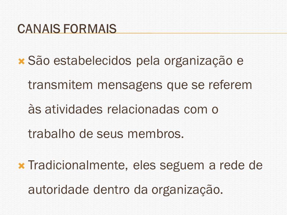 CANAIS FORMAIS São estabelecidos pela organização e transmitem mensagens que se referem às atividades relacionadas com o trabalho de seus membros.
