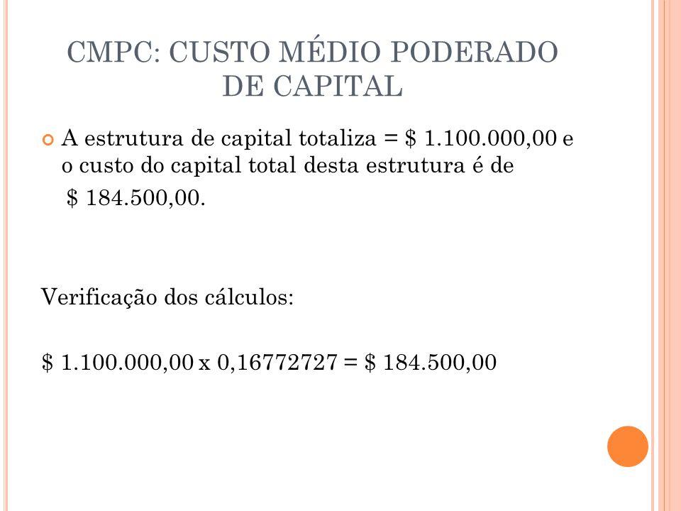 CMPC: CUSTO MÉDIO PODERADO DE CAPITAL