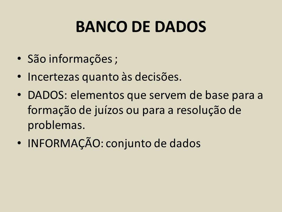 BANCO DE DADOS São informações ; Incertezas quanto às decisões.