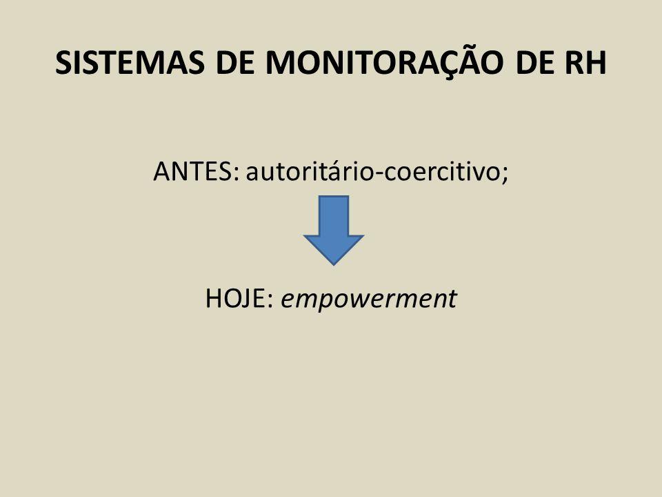 SISTEMAS DE MONITORAÇÃO DE RH