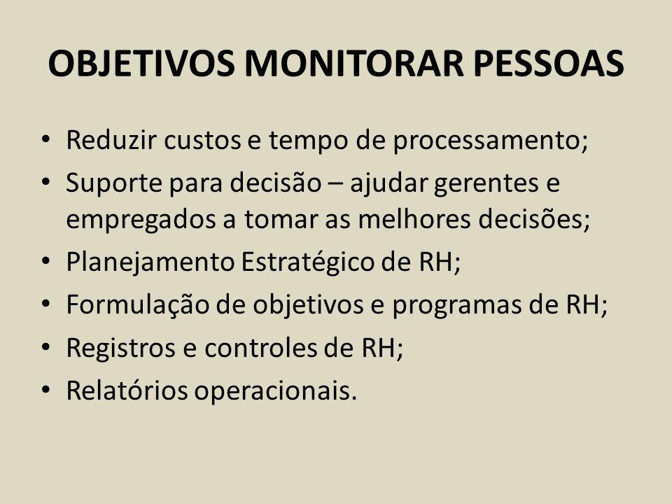 OBJETIVOS MONITORAR PESSOAS